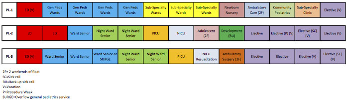 sample block schedule image