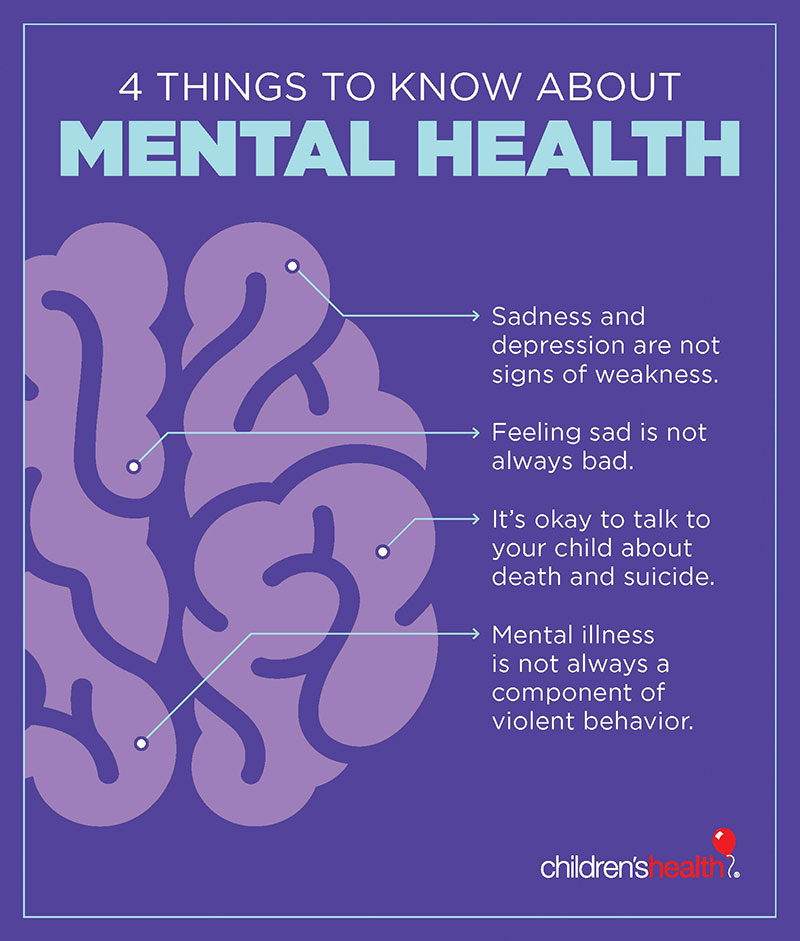 Common mental health myths - Children's Health