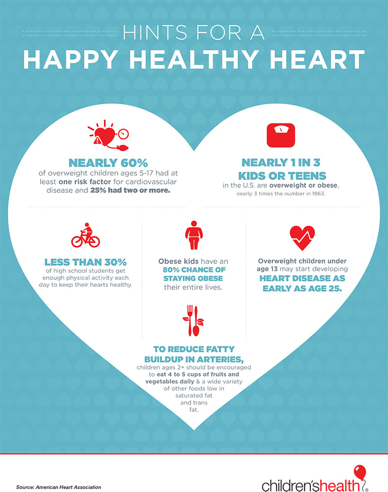 Your Kids Obesity And Heart Health Infographic