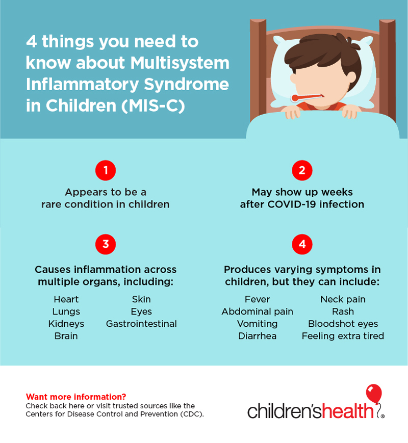 Multisystem Inflammatory Syndrome In Children And Covid 19 Children S Health