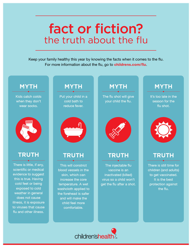 The truth about the flu infographic