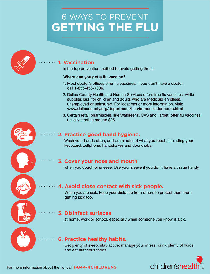 6 ways to prevent the flu infographic