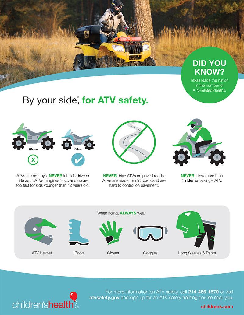 Keep children safe when riding all-terrain vehicles (ATVs)